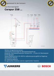 Solar Strangschema PDF Download